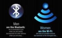Mænd er som bluetooth
